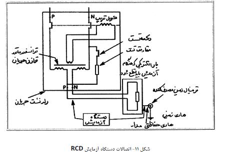 کتاب نکات اجرایی تاسیسات برقی ساختمان