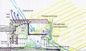 پاورپوینت اقلیم و ساختمان